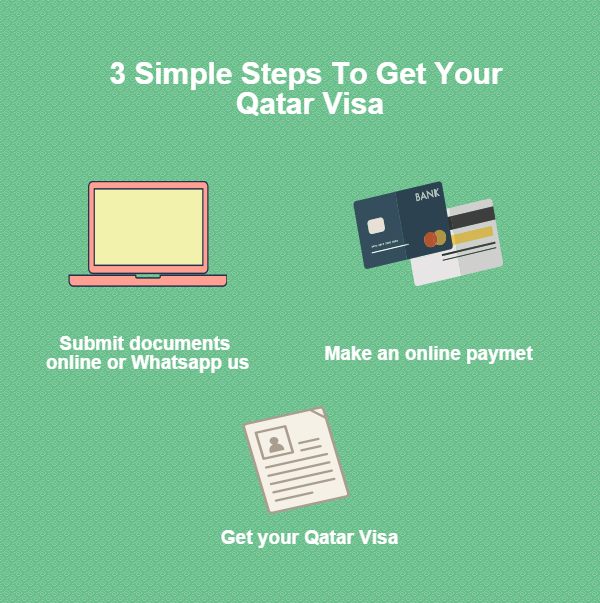 3 Simple Steps to get your Qatar Visa