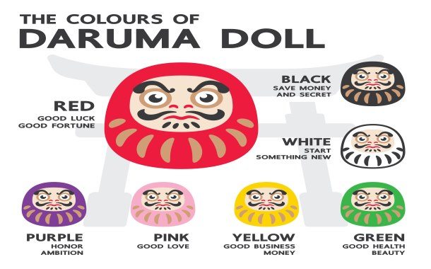Colours of Japan Daruma Doll