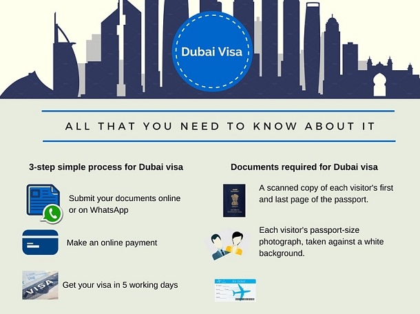 How to get a Dubai visa in India