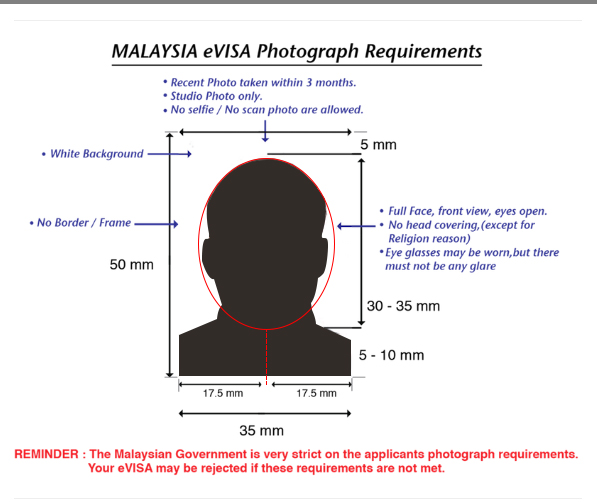 Photo specification