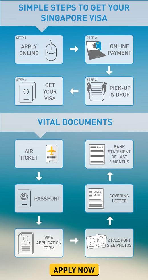 How to get singapore tourist visa ccuart Choice Image