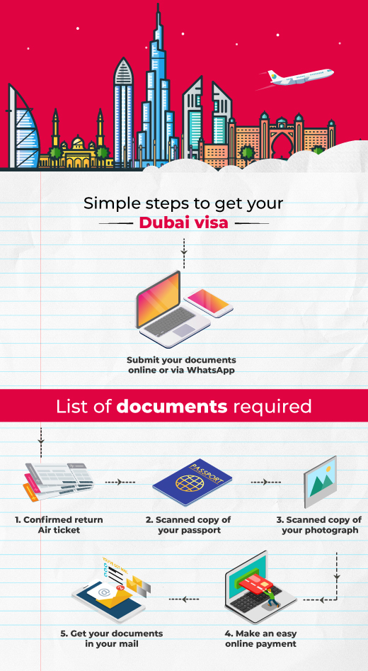 How To Apply Steps To Apply Dubai Visa Musafir