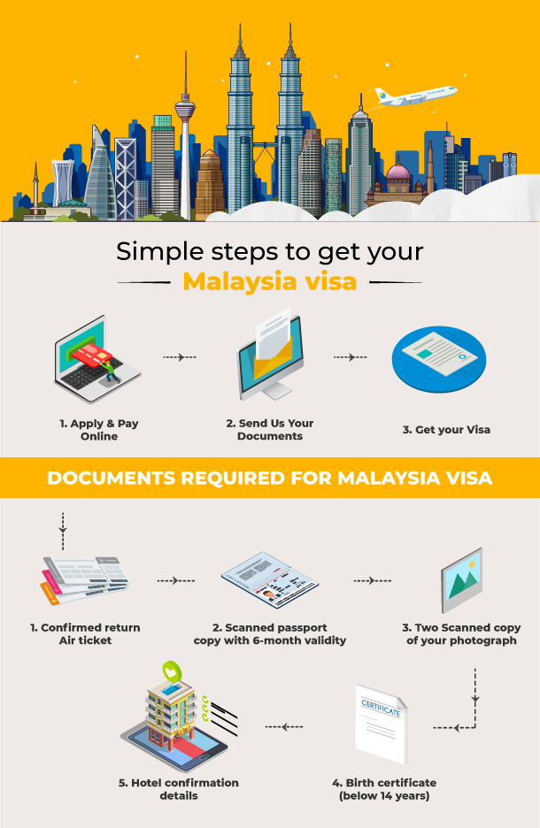 Steps to get your Malaysia visa