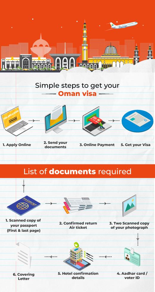 How to Apply -Steps to Apply Oman Visa - Musafir